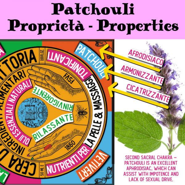 Patchouli and beeswax